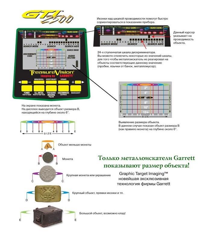 Garrett GTI 2500: подробная статья с обзором, с отзывами владельцев, видео с находками и сравнением с конкурентами