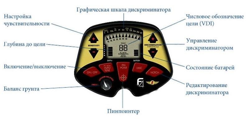 metalloiskatel-fisher-f-4-pic-3
